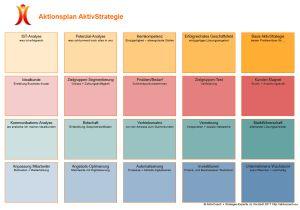 """Cover zu Whitepaper + Aktionsplan """"zukunftssicheres Unternehmenswachstum"""""""