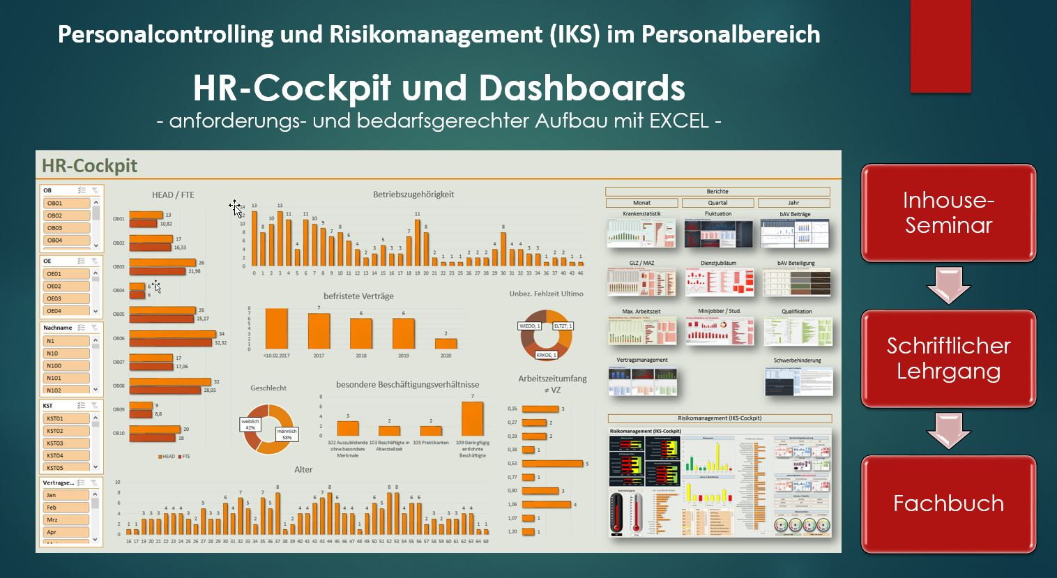 Cover zu Fachlehrgang Personalcontrolling und IKS mit EXCEL