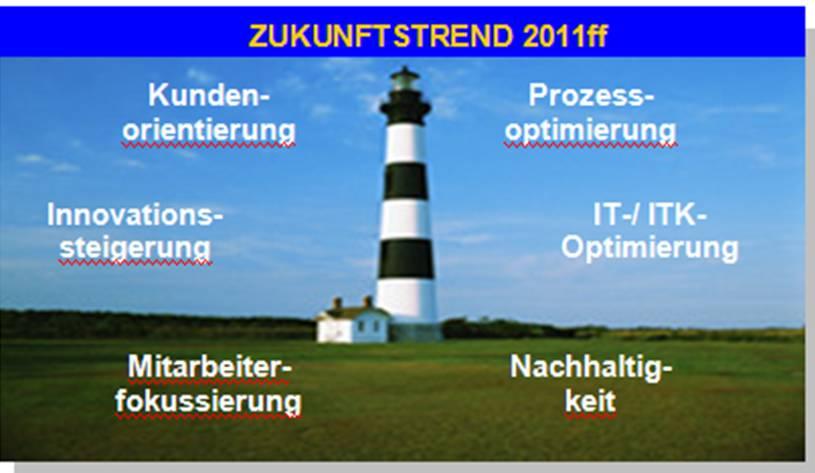 Cover zu SCOPAR-Zukuftsstudie 2011
