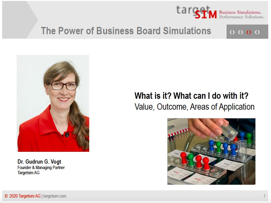 Cover zu The Power of Business Board Simulations